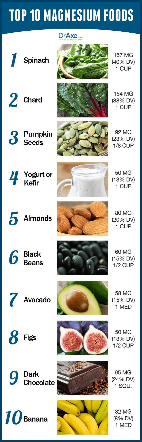 Natural Health Magnesium Deficiency Ratio Calcium